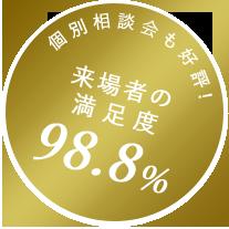 来場者の満足度98.8%
